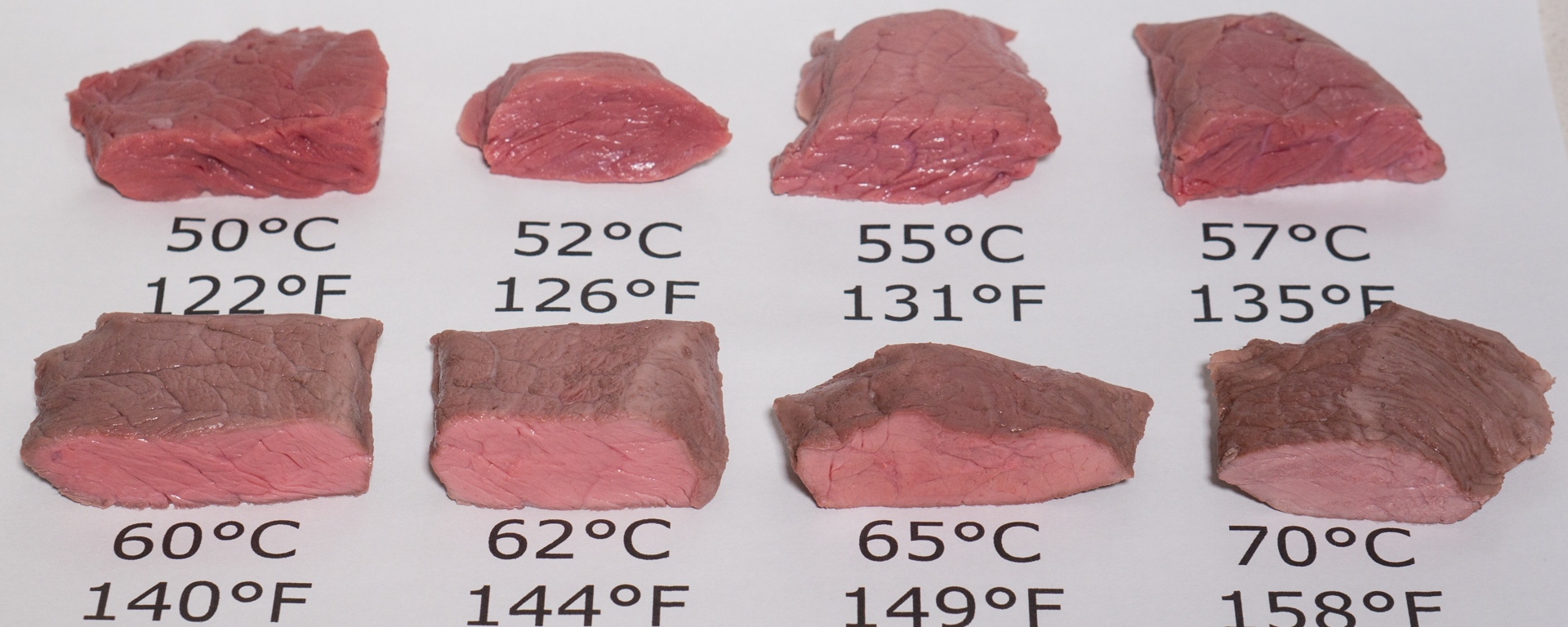 Steak Temperature Chart For Sous Vide Stefans Gourmet Blog